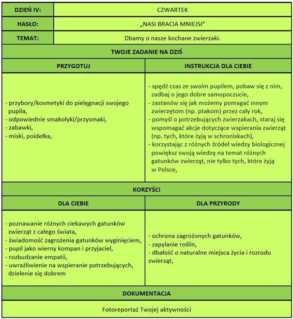 tabelka dz 4