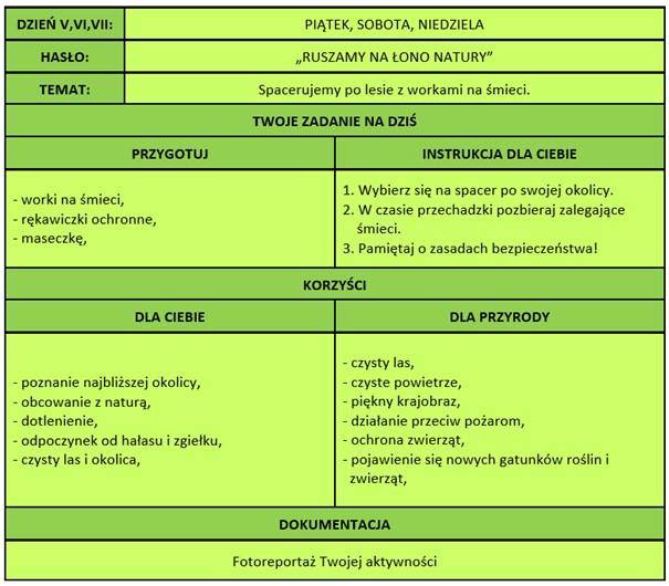 tabelka dz 5